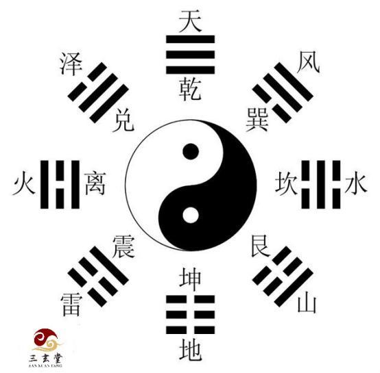 livre-des-mutations-symbole-chinois-yin-yang-marielle-brie-histoire-art-objet